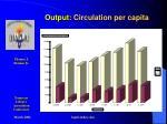 output circulation per capita