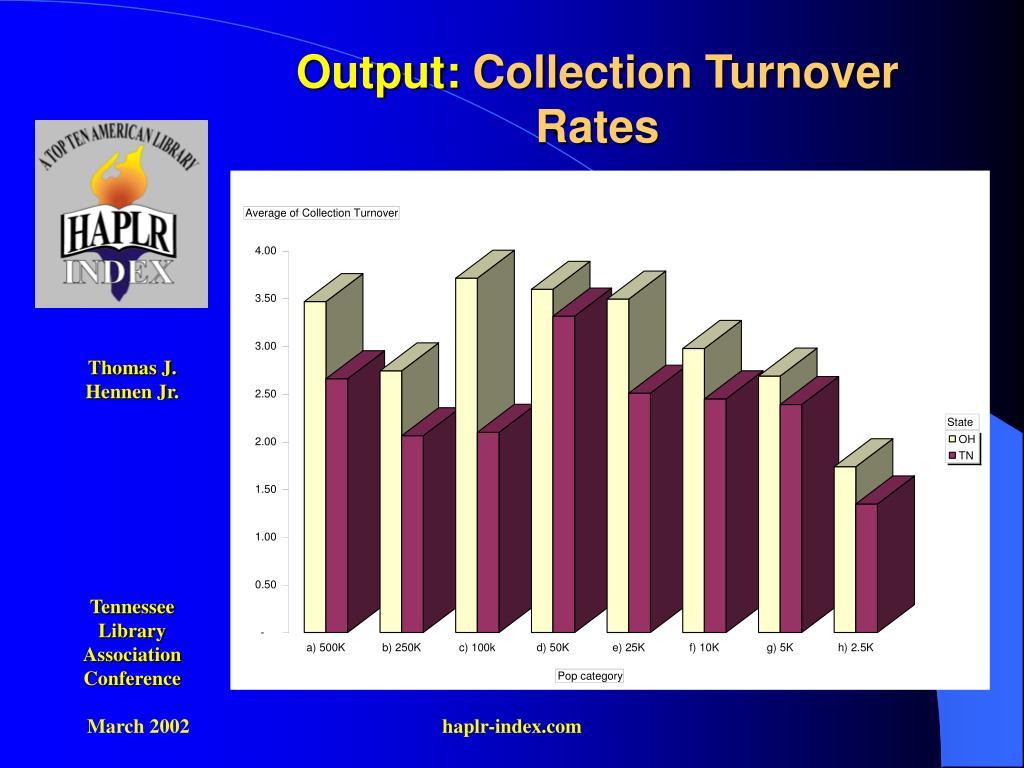Output: