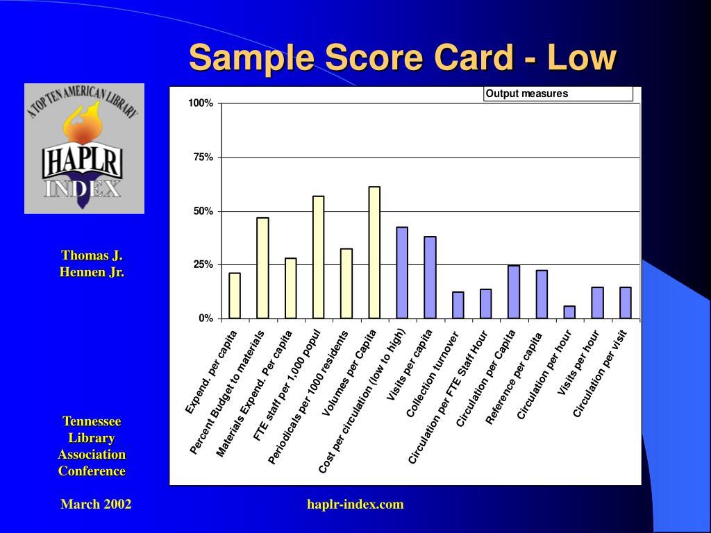 Sample Score Card - Low