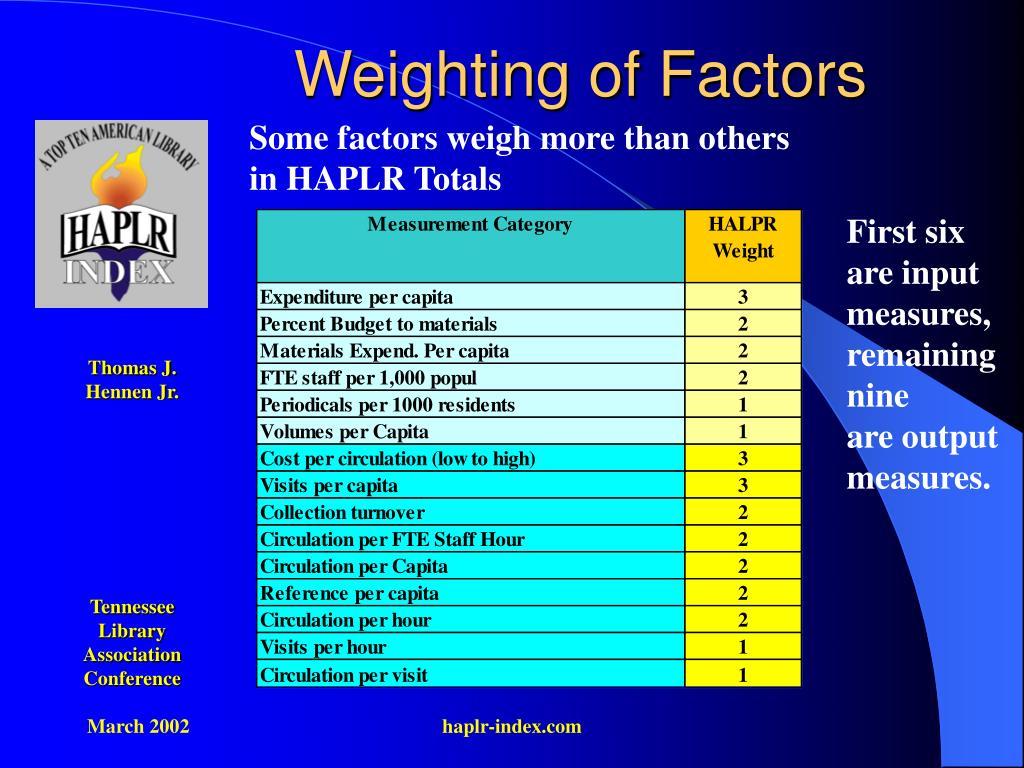 Weighting of Factors