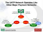the uatp network operates like other major payment networks