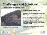 challenges and solutions11