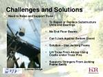 challenges and solutions4