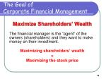 the goal of corporate financial management