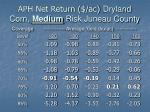 aph net return ac dryland corn medium risk juneau county