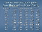 aph net return ac irrigated corn medium risk juneau county