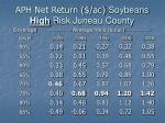 aph net return ac soybeans high risk juneau county