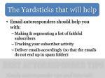 the yardsticks that will help