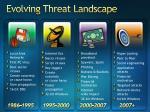 evolving threat landscape