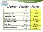lighter smaller faster