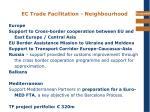 ec trade facilitation neighbourhood