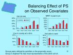 balancing effect of ps on observed covariates
