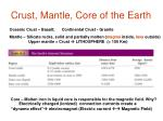 crust mantle core of the earth