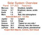 solar system overview
