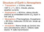 structure of earth s atmosphere