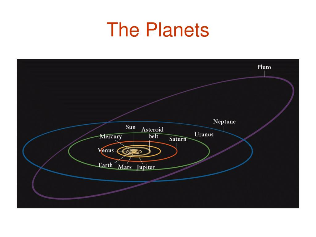 the planets l.