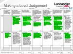 making a level judgement34