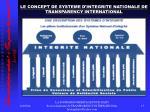 le concept de systeme d integrite nationale de transparency international