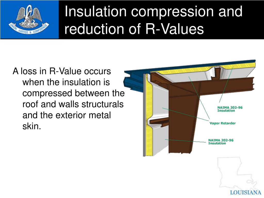 Insulation compression and reduction of R-Values