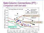 slab column connections pt comparison with test data