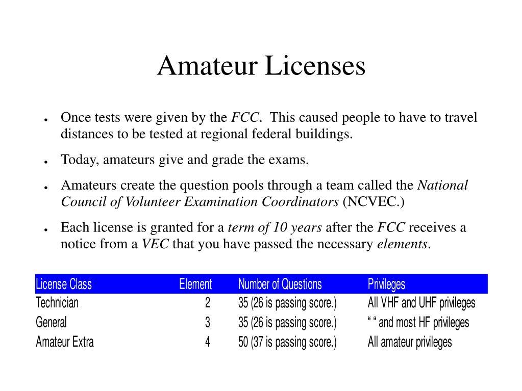 Amateur Licenses