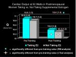 cardiac output at 50 watts in postmenopausal women taking vs not taking supplemental estrogen