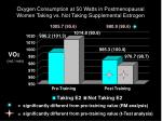 oxygen consumption at 50 watts in postmenopausal women taking vs not taking supplemental estrogen