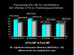 post training vo 2 hr sv and avo 2 d at 60 vo 2 max in pre vs postmenopausal women