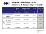 administration impact with interfaces process improvements