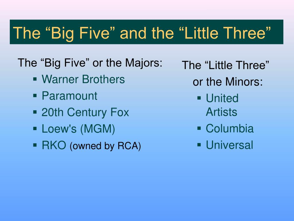 """The """"Big Five"""" or the Majors:"""