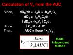 calculation of v d from the auc