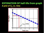 estimation of half life from graph