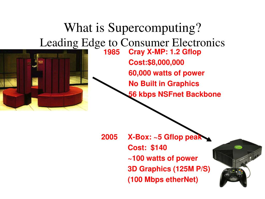 What is Supercomputing?