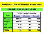 dalton s law of partial pressures33