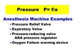 pressure p f a28