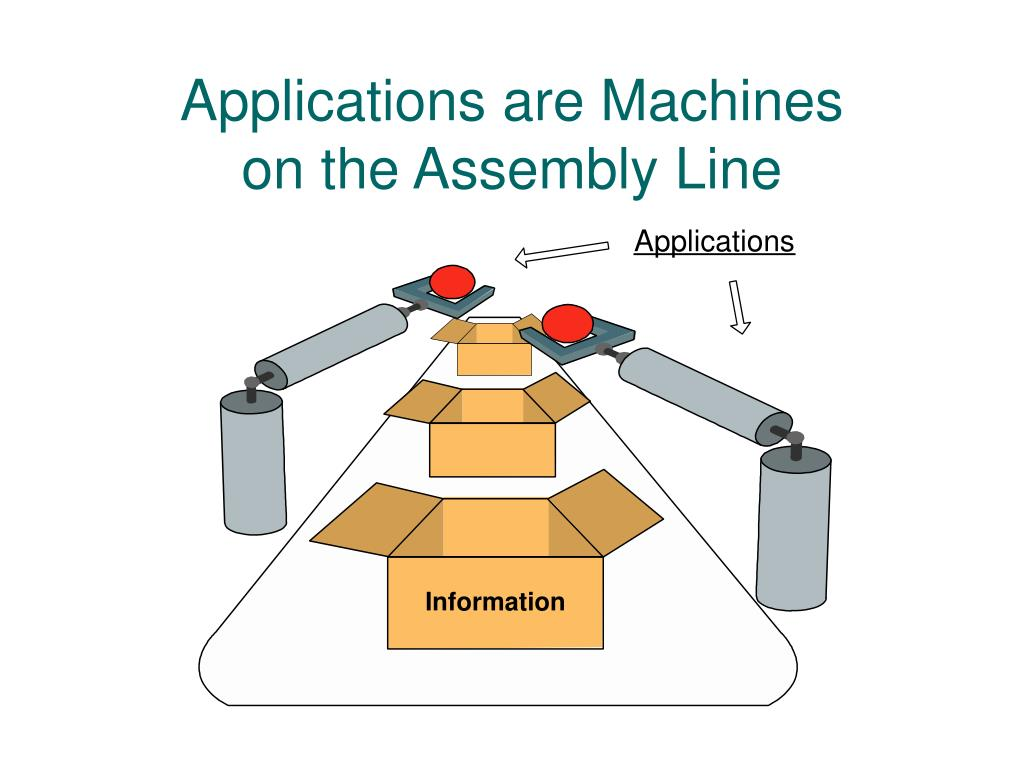 Applications are Machines