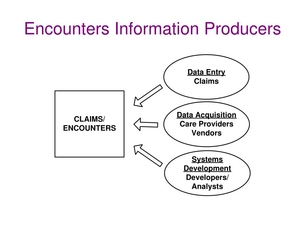 Encounters Information Producers