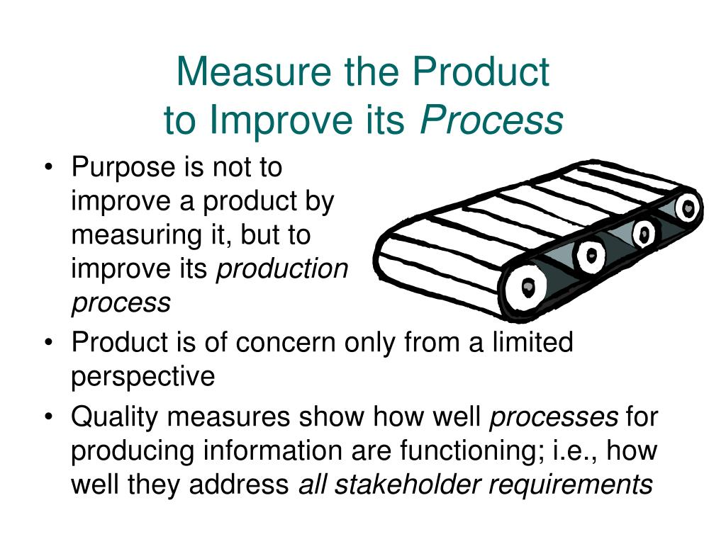 Measure the Product