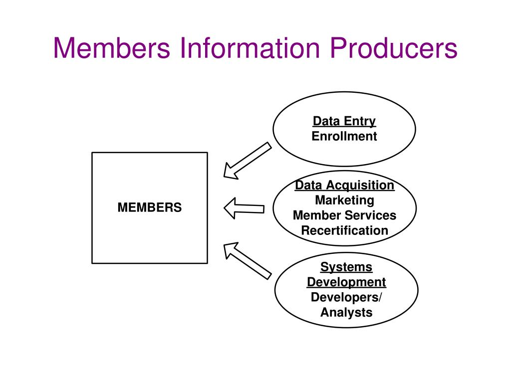 Members Information Producers