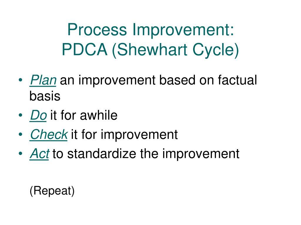 Process Improvement: