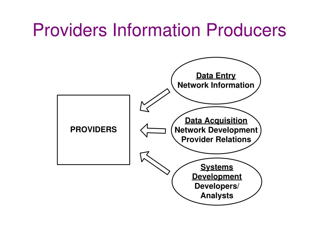 Providers Information Producers