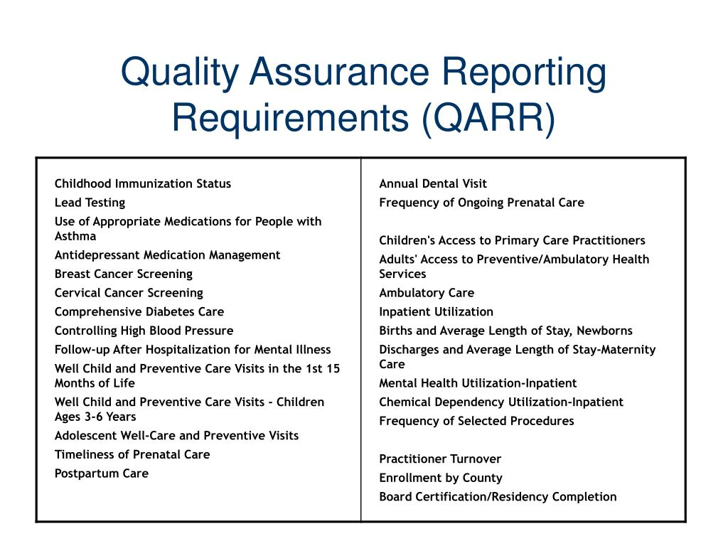 Quality Assurance Reporting Requirements (QARR)