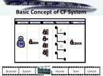 basic concept of cf system