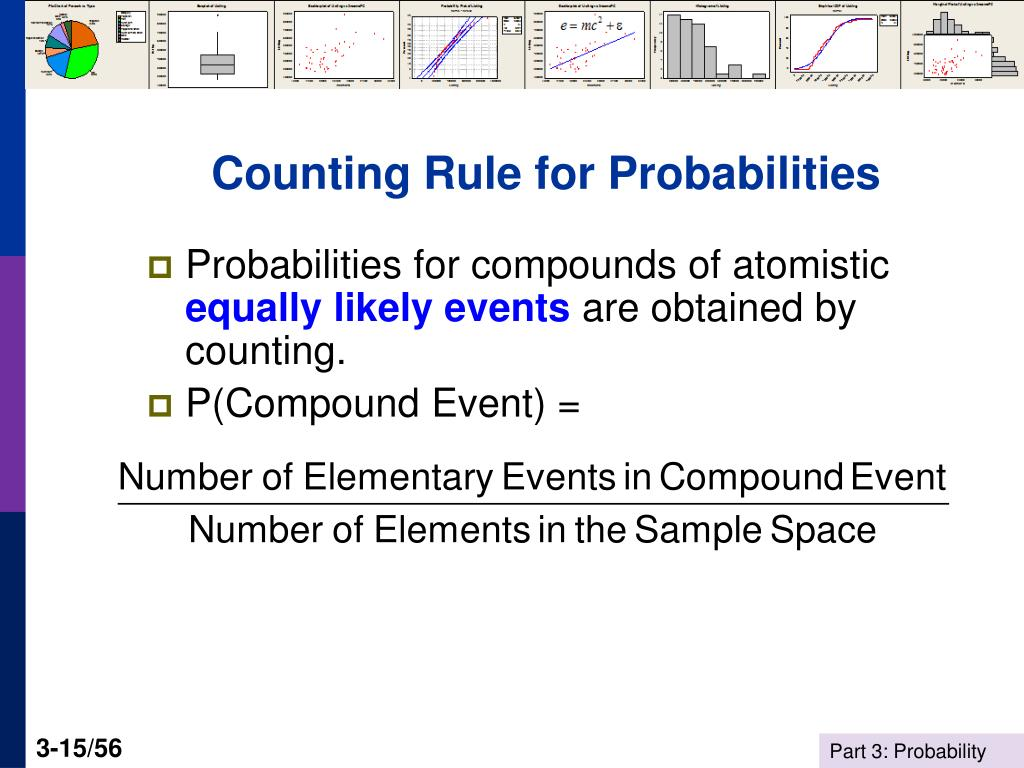 Counting Rule for Probabilities