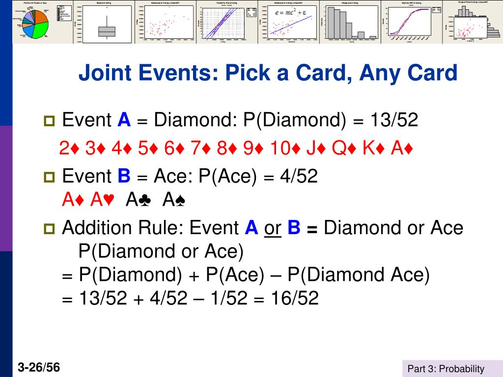 Joint Events: