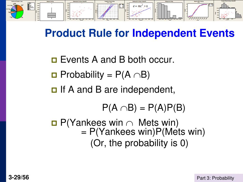 Product Rule for
