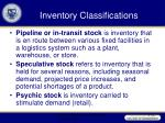 inventory classifications12