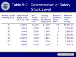 table 9 2 determination of safety stock level