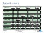 semantic layers