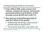 comparing growth in revenues